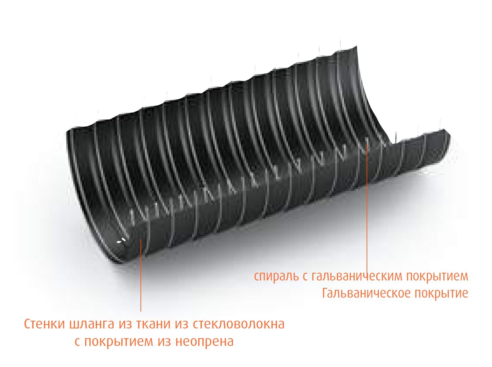 TERMOFLEX 150 ° C