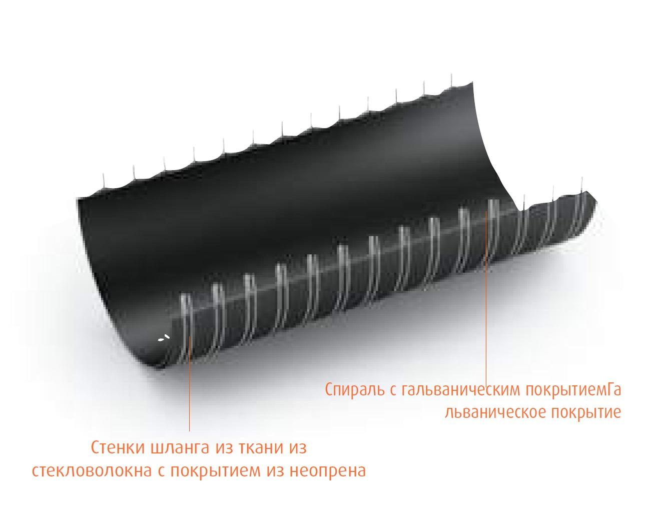 TERMOFLEX 150 ° C DOUBLE